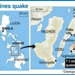 The Oct. 15 Carmen, Bohol earthquake that registered a magnitude of 7.2